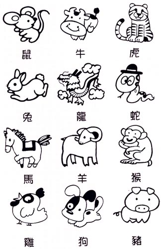 Elroy flakes of the chinese zodiac are for Chinese zodiac coloring page