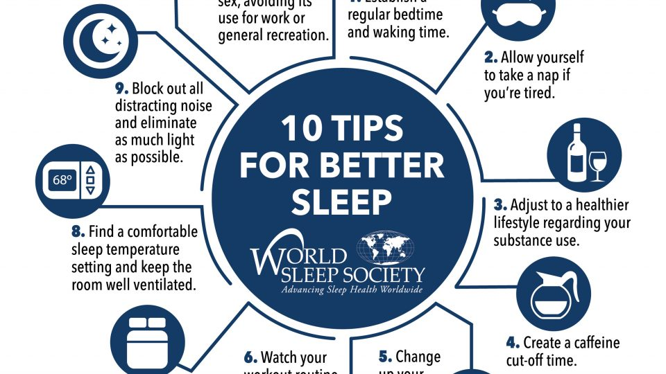 Sleep and Productivity during a Pandemic